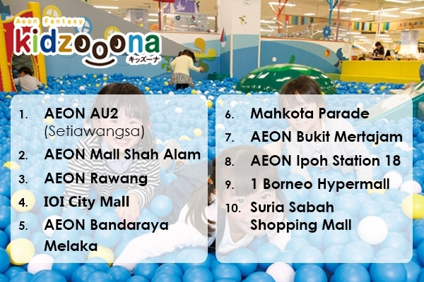 Picture of kidzooona Normal Outlet - Weekends - RM17